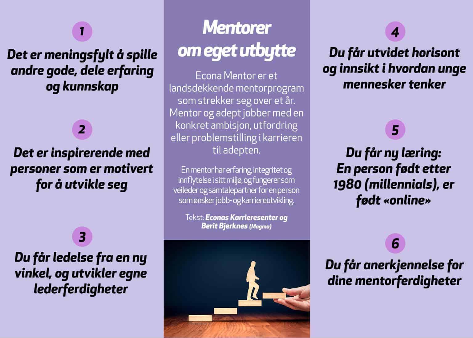 Econa - mentoring